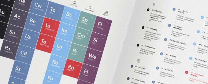 The periodic table of leaflet design infographic for Table design graphic