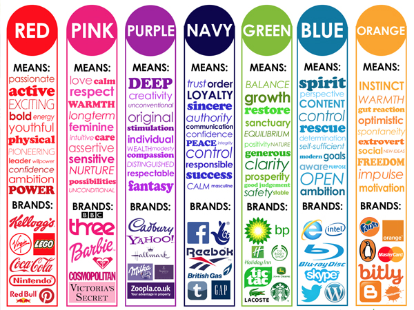 colour-psychology